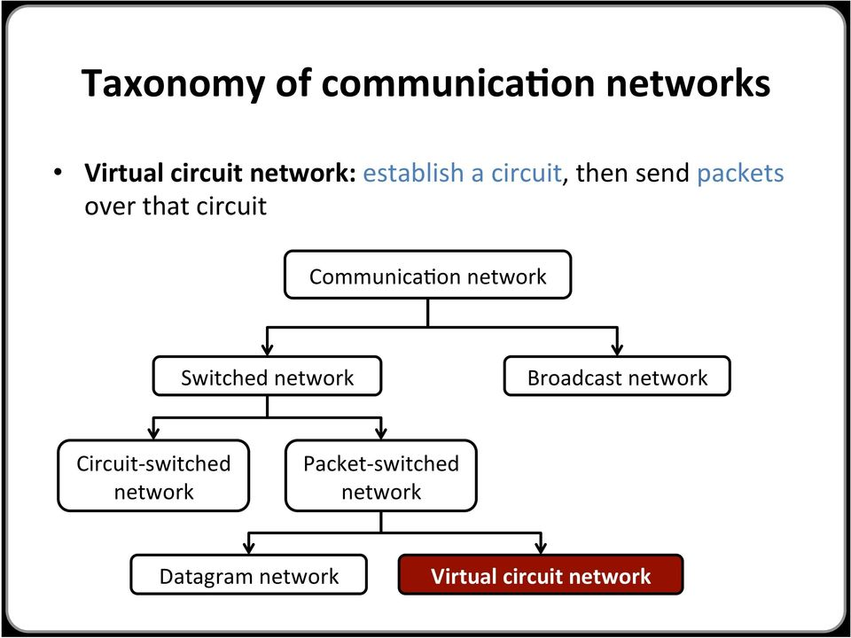 CommunicaFon network Switched network Broadcast network Circuit-