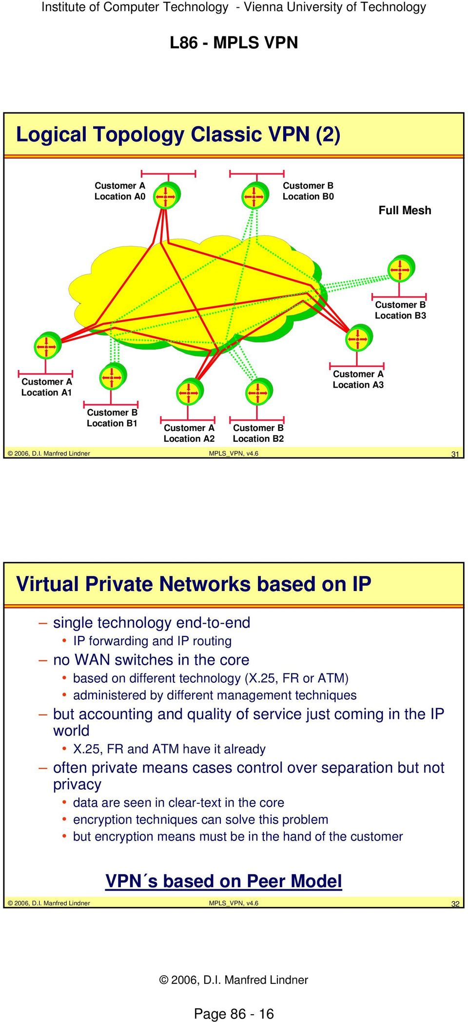 6 31 Virtual Private Networks based on IP single technology end-to-end IP forwarding and IP routing no WAN switches in the core based on different technology (X.