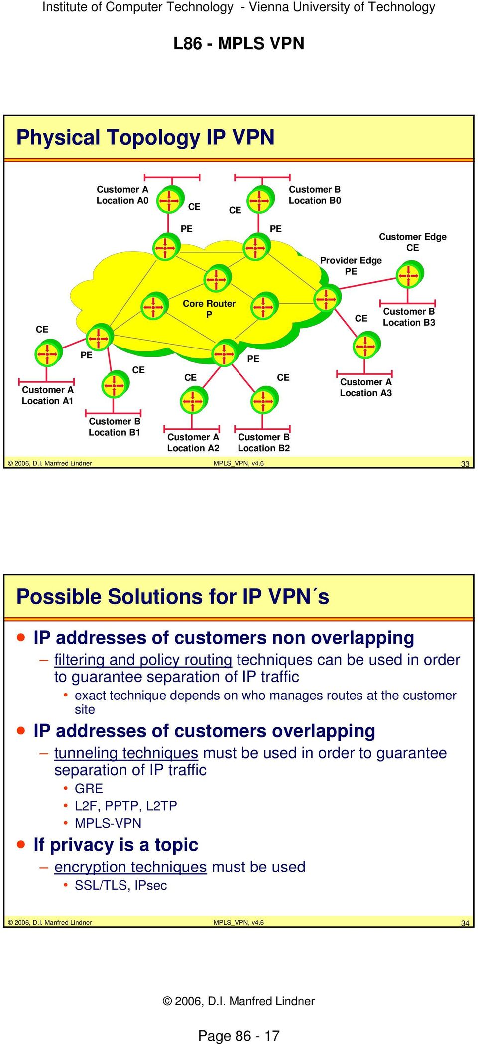 6 33 Possible Solutions for IP VPN s IP addresses of customers non overlapping filtering and policy routing techniques can be used in order to guarantee separation of IP traffic exact technique