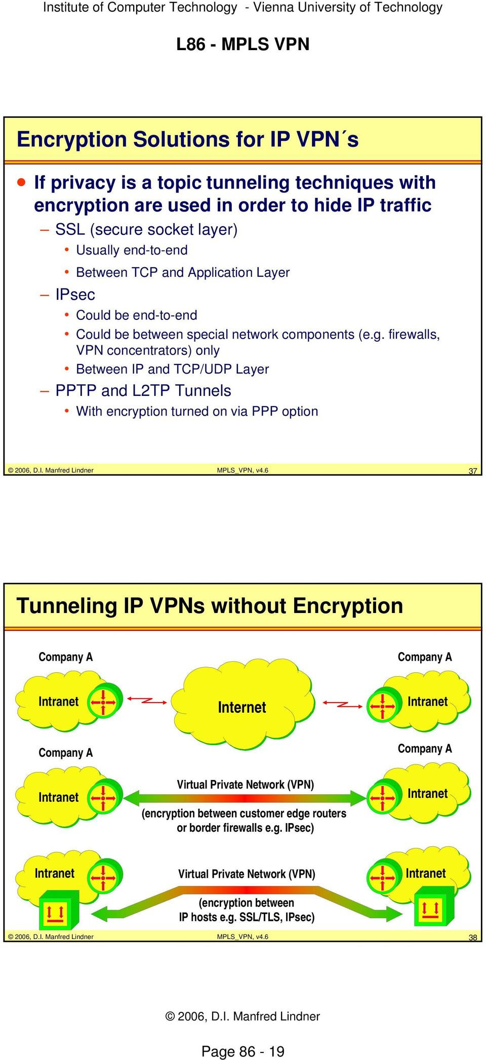 firewalls, VPN concentrators) only Between IP and TCP/UDP Layer PPTP and L2TP Tunnels With encryption turned on via PPP option MPLS_VPN, v4.