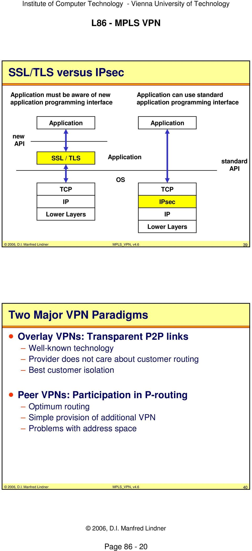 6 39 Two Major VPN Paradigms Overlay VPNs: Transparent P2P links Well-known technology Provider does not care about customer routing Best