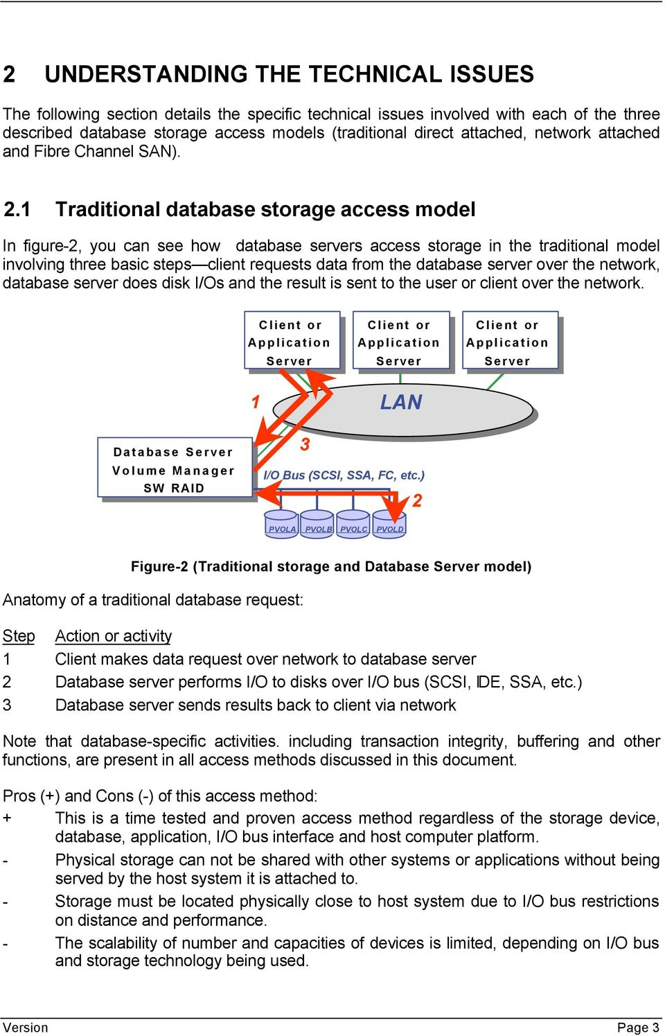 . Traditional database storage access model In figure-, you can see how database servers access storage in the traditional model involving three basic steps client requests data from the database