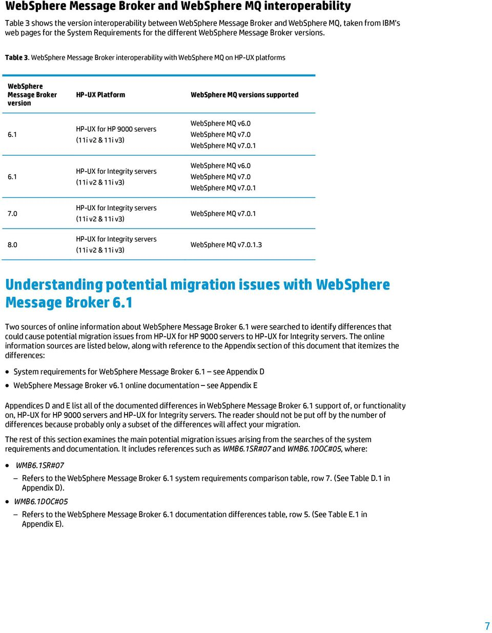 WebSphere Message Broker interoperability with WebSphere MQ on HP-UX platforms WebSphere Message Broker version HP-UX Platform WebSphere MQ versions supported 6.