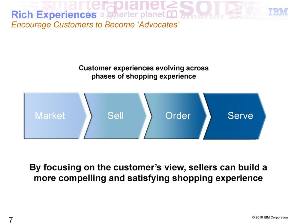 experience Market Sell Order Serve By focusing on the customer