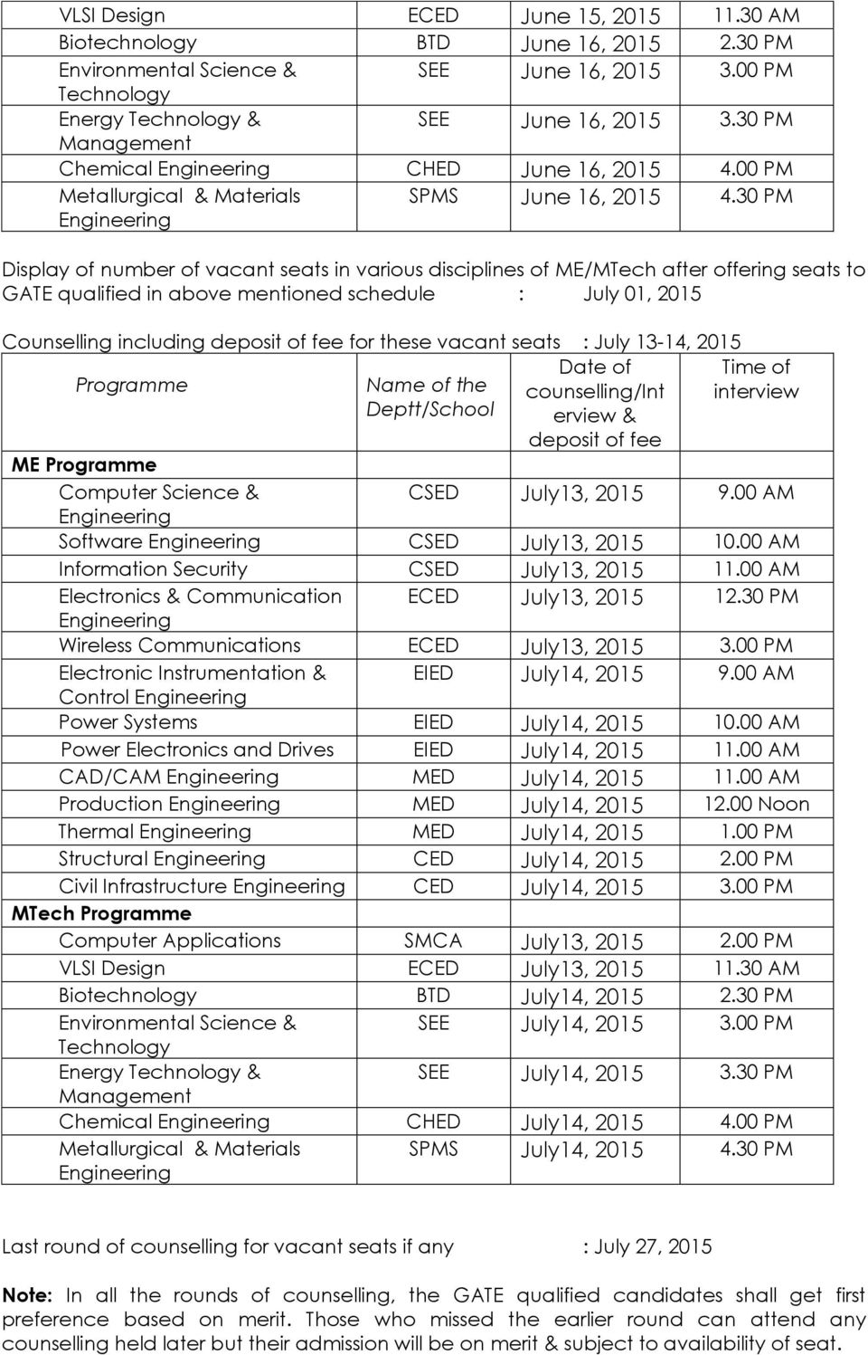 30 PM Display of number of vacant seats in various disciplines of ME/MTech after offering seats to GATE qualified in above mentioned schedule : July 01, 2015 Counselling including deposit of fee for