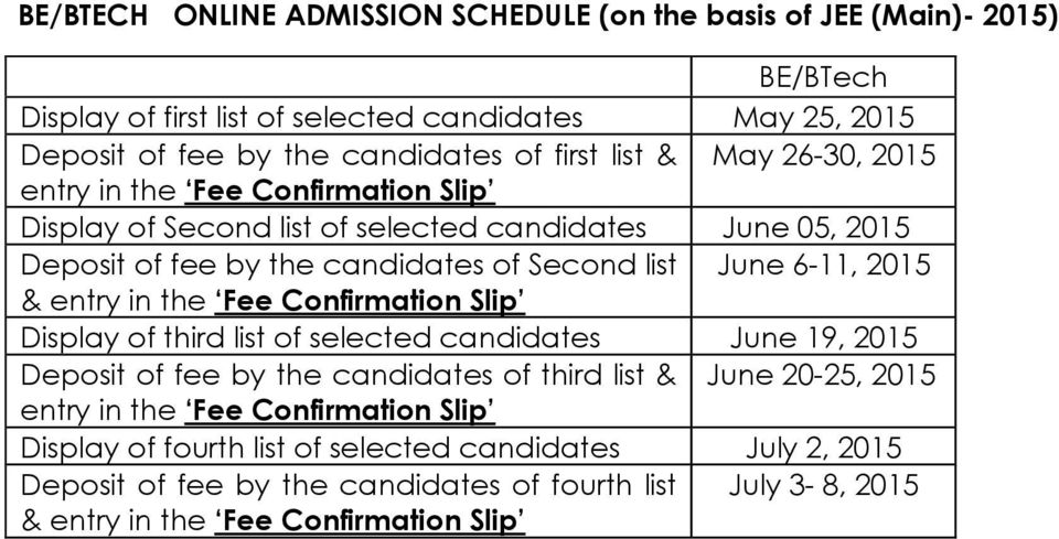 2015 & entry in the Fee Confirmation Slip Display of third list of selected candidates June 19, 2015 Deposit of fee by the candidates of third list & June 20-25, 2015 entry in