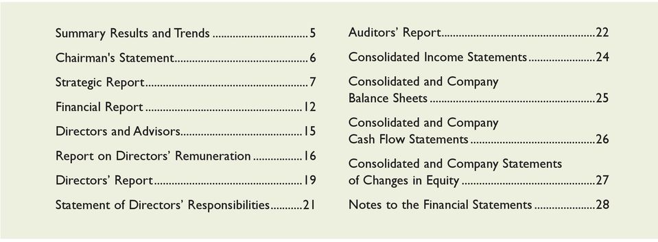..21 Auditors Report...22 Consolidated Income Statements...24 Consolidated and Company Balance Sheets.