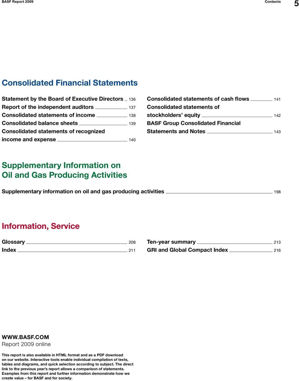 Consolidated Financial Statements and Notes 143 Supplementary Information on Oil and Gas Producing Activities Supplementary information on oil and gas producing activities 198 Information, Service
