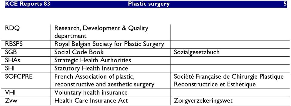 Insurance SOFCPRE French Association of plastic, reconstructive and aesthetic surgery Société Française de
