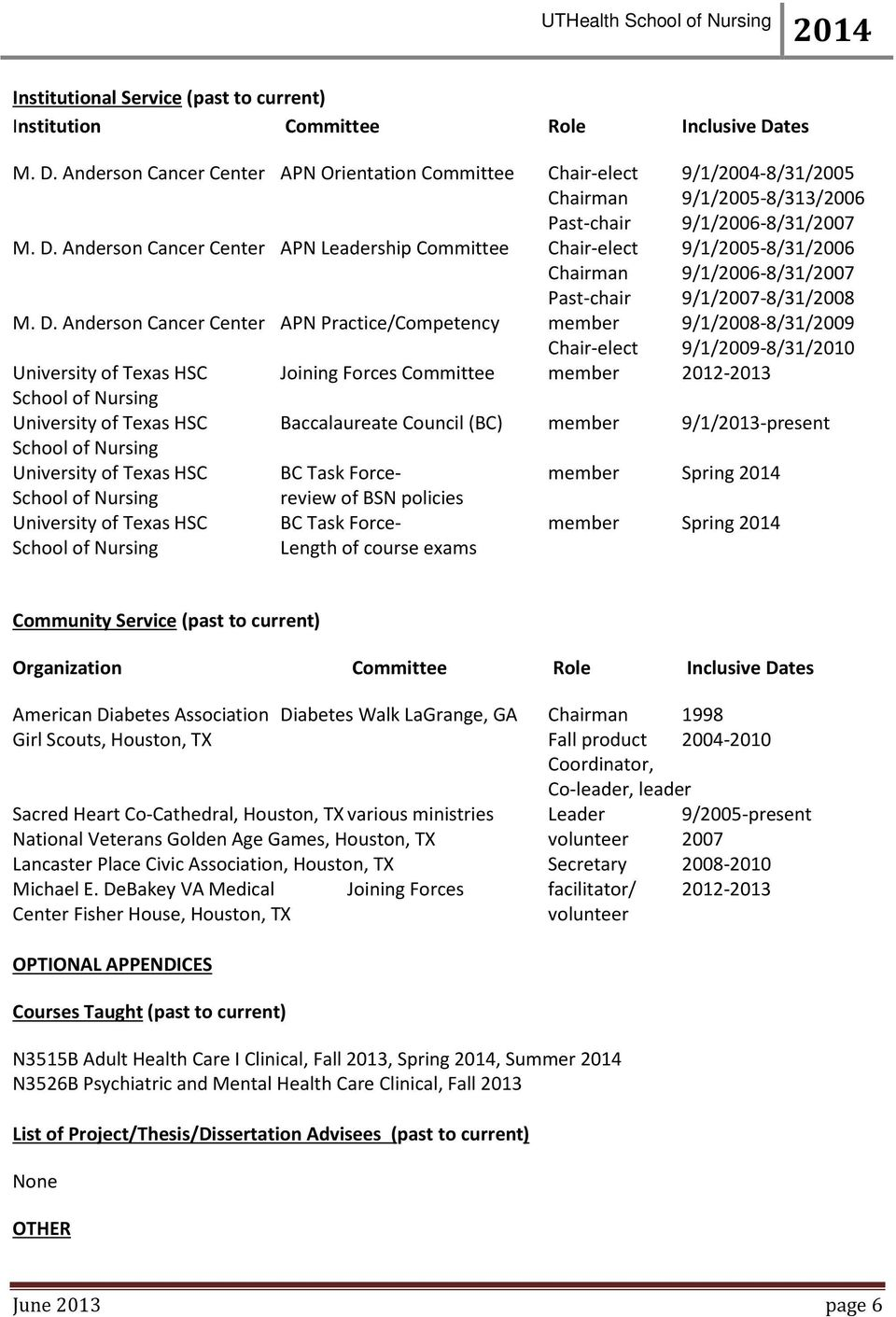 D. Anderson Cancer Center APN Practice/Competency member 9/1/2008-8/31/2009 Chair-elect 9/1/2009-8/31/2010 University of Texas HSC Joining Forces Committee member 2012-2013 University of Texas HSC