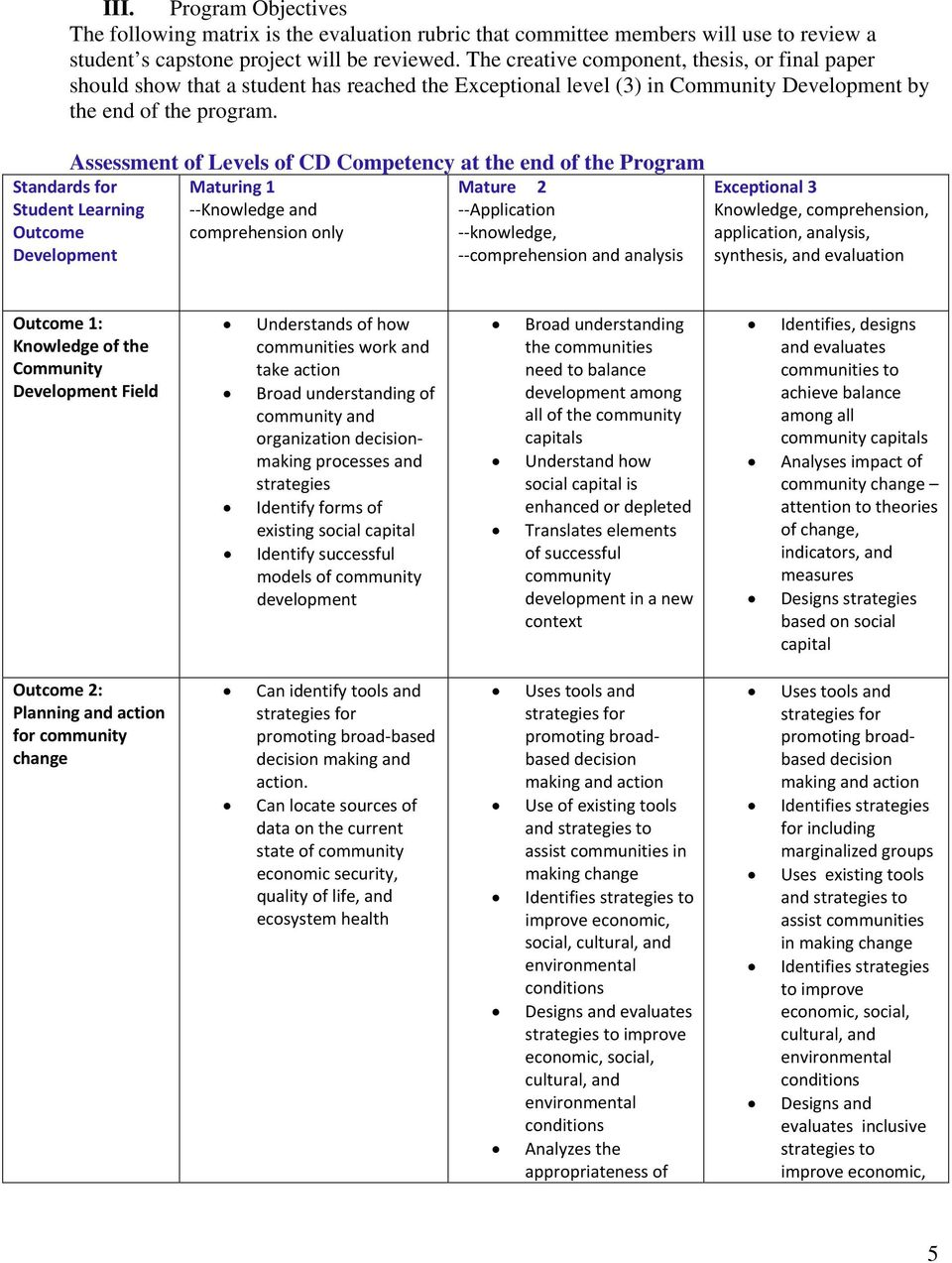 Assessment of Levels of CD Competency at the end of the Program Maturing 1 Knowledge and comprehension only Standards for Student Learning Outcome Development Mature 2 Application knowledge,