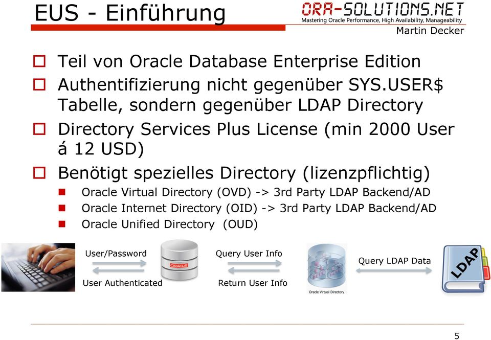 spezielles Directory (lizenzpflichtig) n n n Oracle Virtual Directory (OVD) -> 3rd Party Backend/AD Oracle