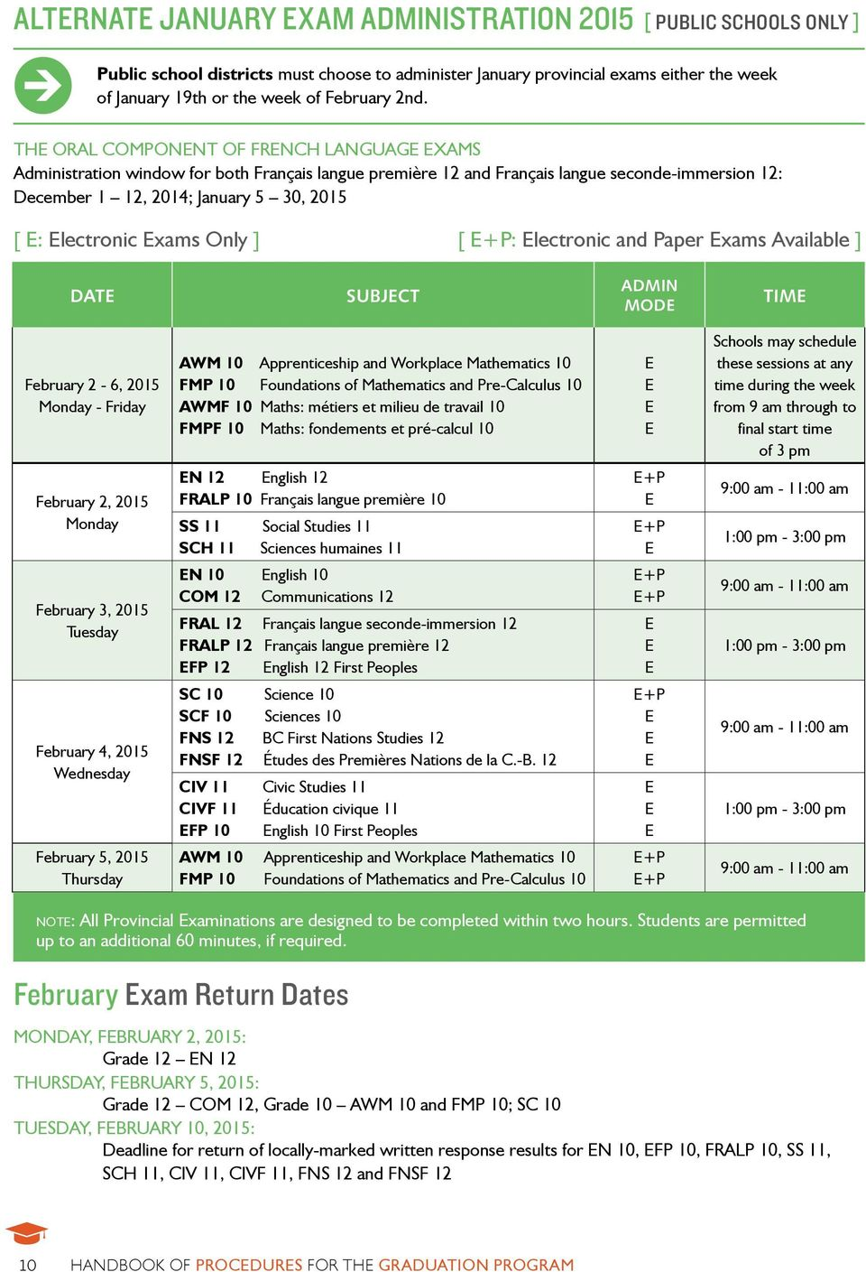 Electronic Exams Only ] [ E+P: Electronic and Paper Exams Available ] Date Subject AdMIN MODE Time February 2-6, 2015 Monday - Friday AWM 10 Apprenticeship and Workplace Mathematics 10 FMP 10