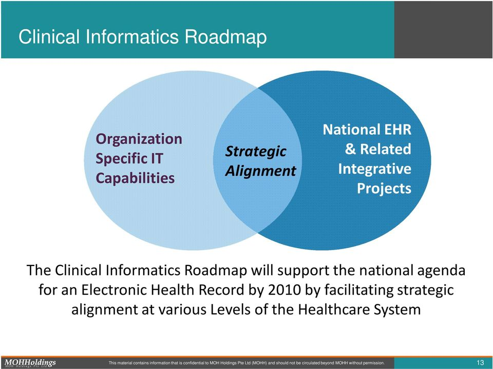 Record by 2010 by facilitating strategic alignment at various Levels of the Healthcare System This material contains