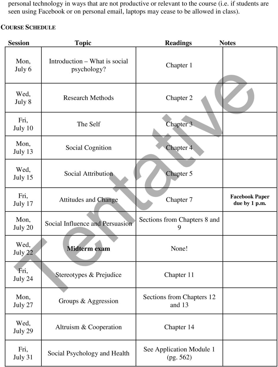 Chapter 1 July 8 Research Methods Chapter 2 July 10 July 13 The Self Chapter 3 Social Cognition Chapter 4 July 15 Social Attribution Chapter 5 July 17 Attitudes and Change Chapter 7 Facebook Paper