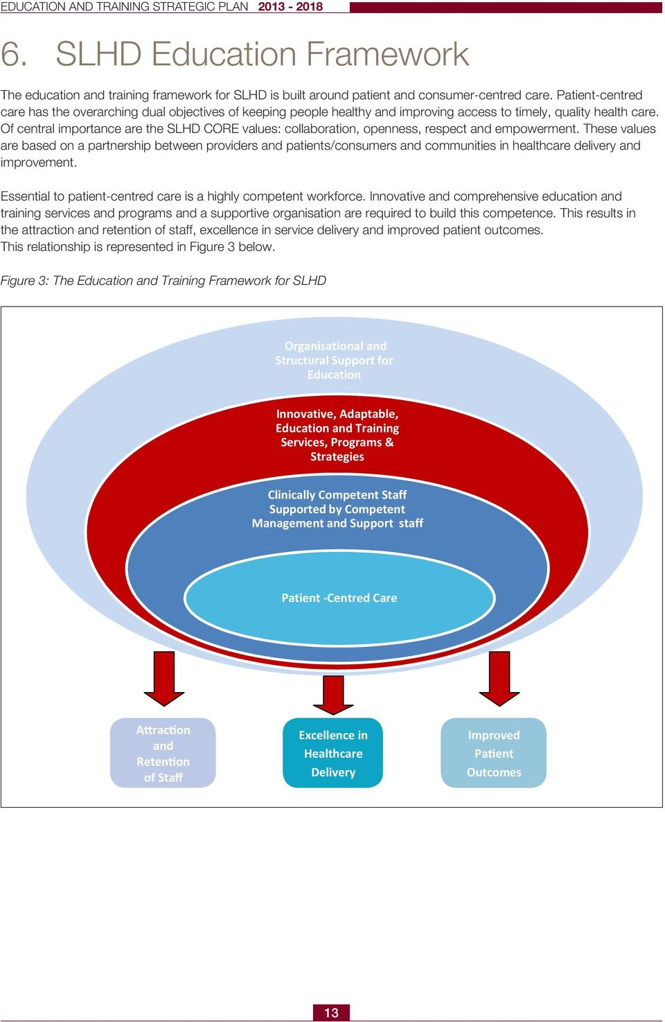 consumer-centred care. Patient-centred care.