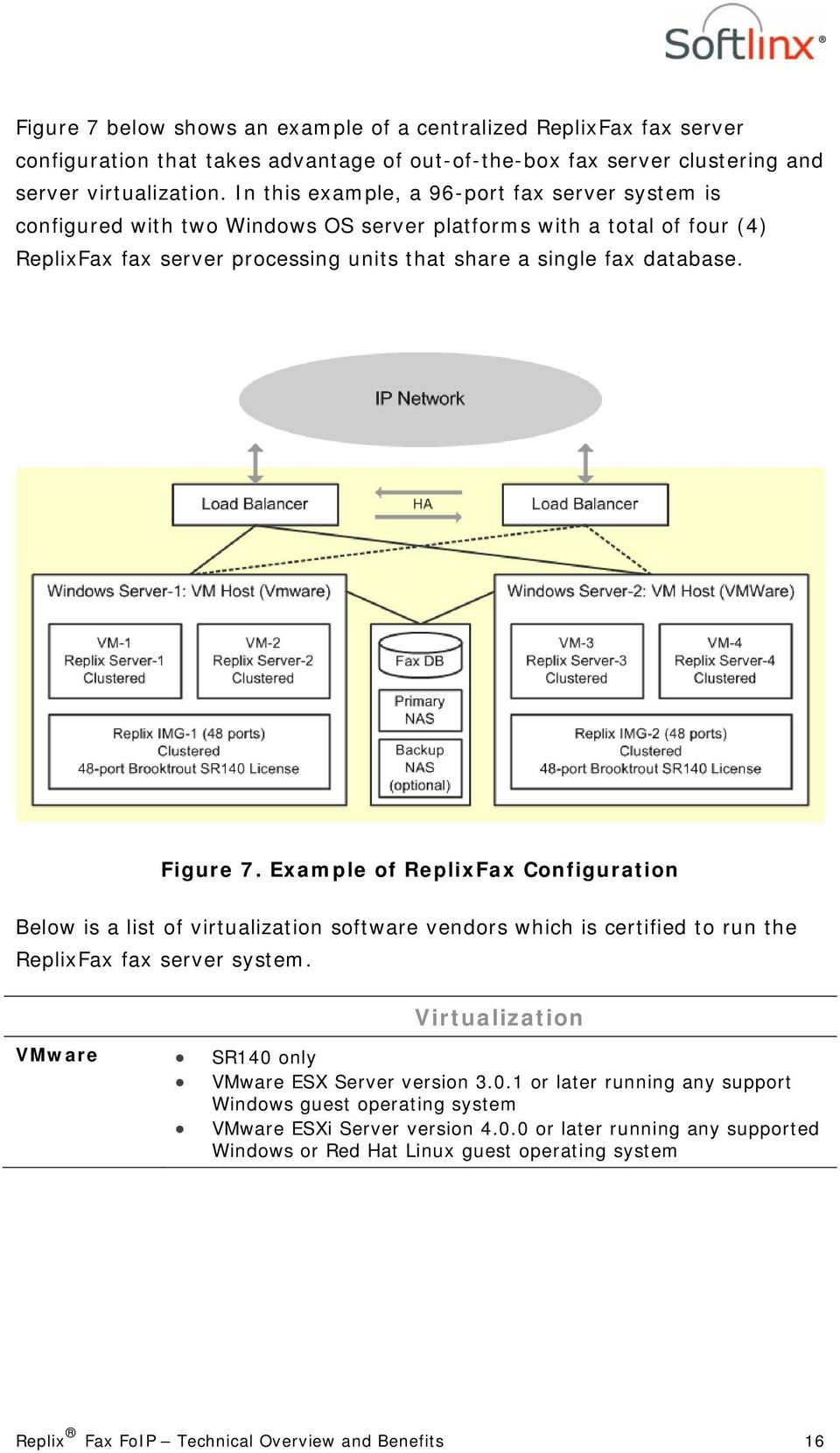 Figure 7. Example of ReplixFax Configuration Below is a list of virtualization software vendors which is certified to run the ReplixFax fax server system.