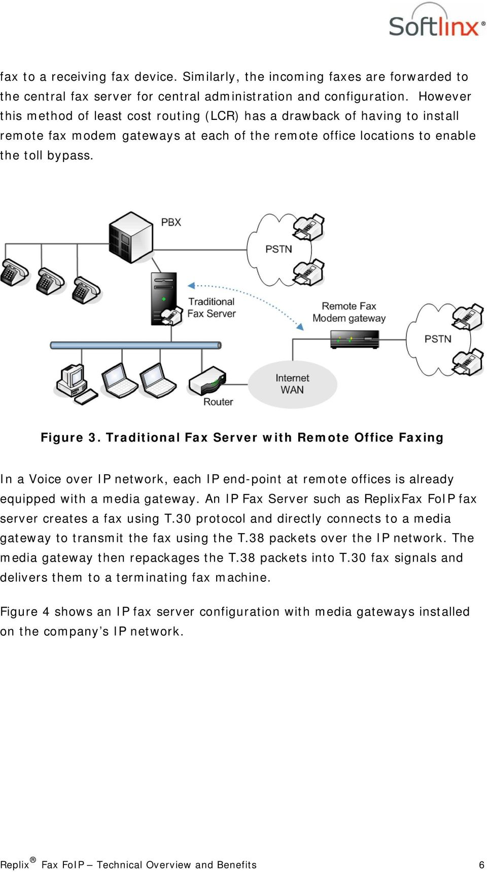 Traditional Fax Server with Remote Office Faxing In a Voice over IP network, each IP end-point at remote offices is already equipped with a media gateway.