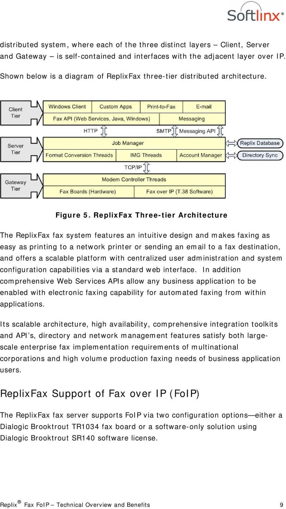 ReplixFax Three-tier Architecture The ReplixFax fax system features an intuitive design and makes faxing as easy as printing to a network printer or sending an email to a fax destination, and offers