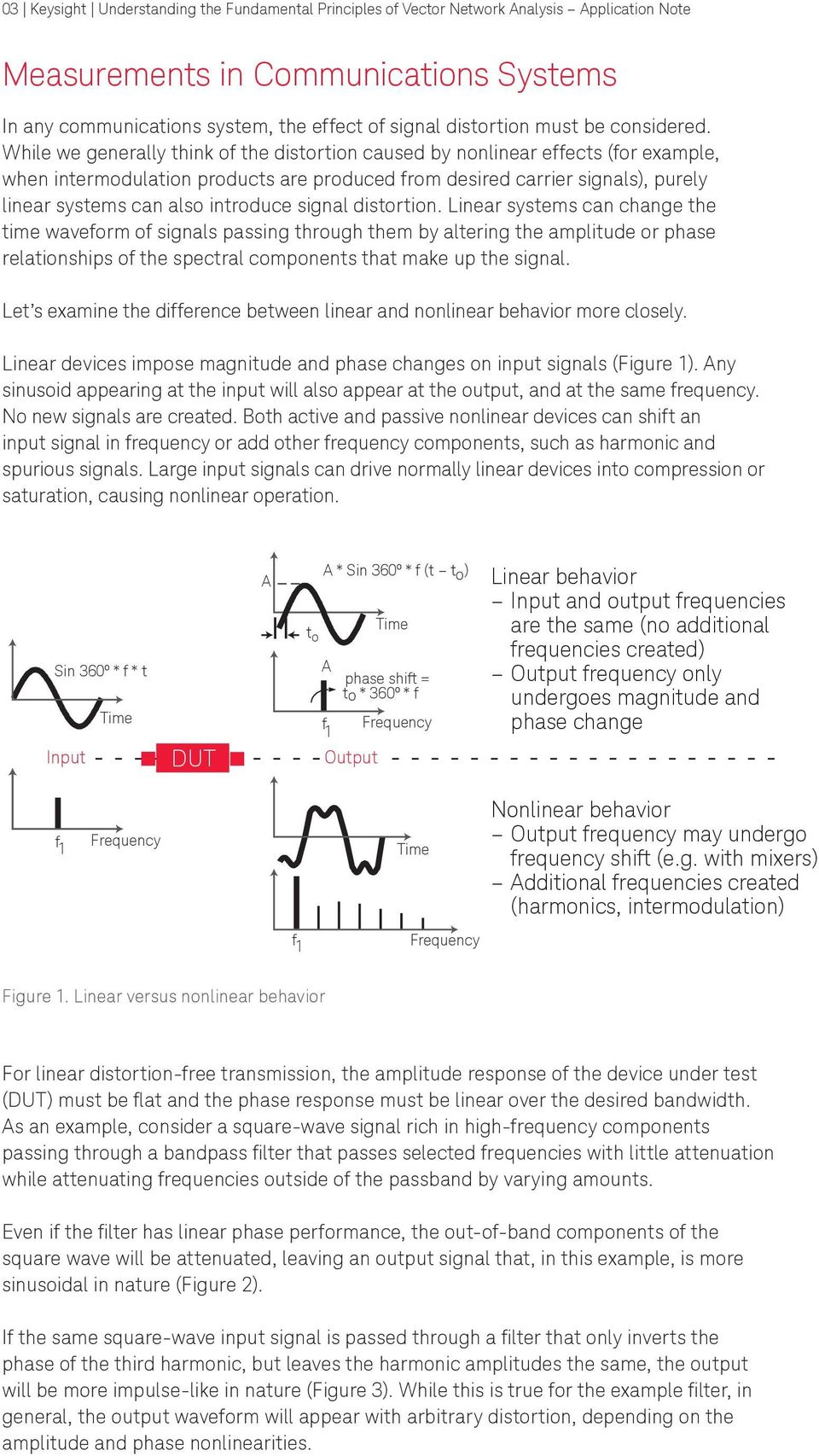 While we generally think of the distortion caused by nonlinear effects (for example, when intermodulation products are produced from desired carrier signals), purely linear systems can also introduce