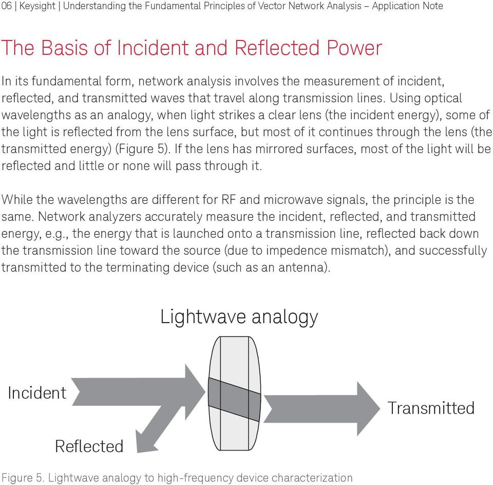 Using optical wavelengths as an analogy, when light strikes a clear lens (the incident energy), some of the light is reflected from the lens surface, but most of it continues through the lens (the