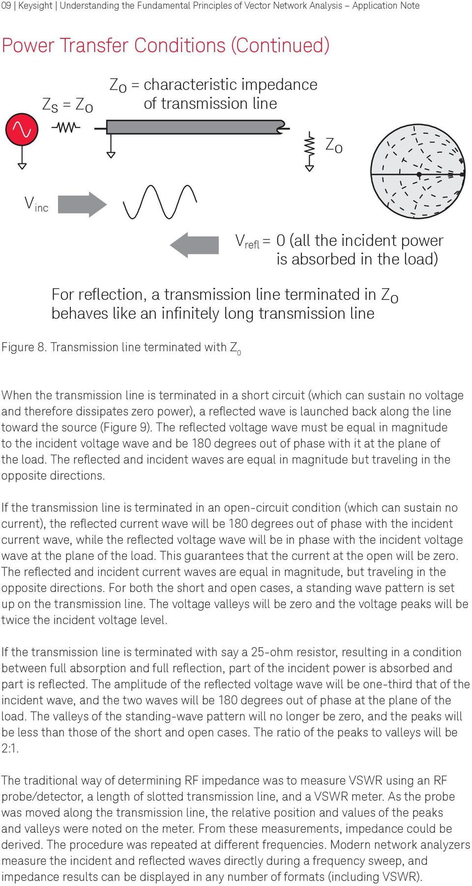 Transmission line terminated with Z 0 When the transmission line is terminated in a short circuit (which can sustain no voltage and therefore dissipates zero power), a reflected wave is launched back
