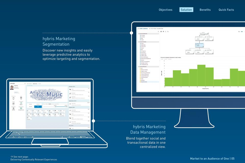 hybris Marketing Data Management Blend together social and transactional data