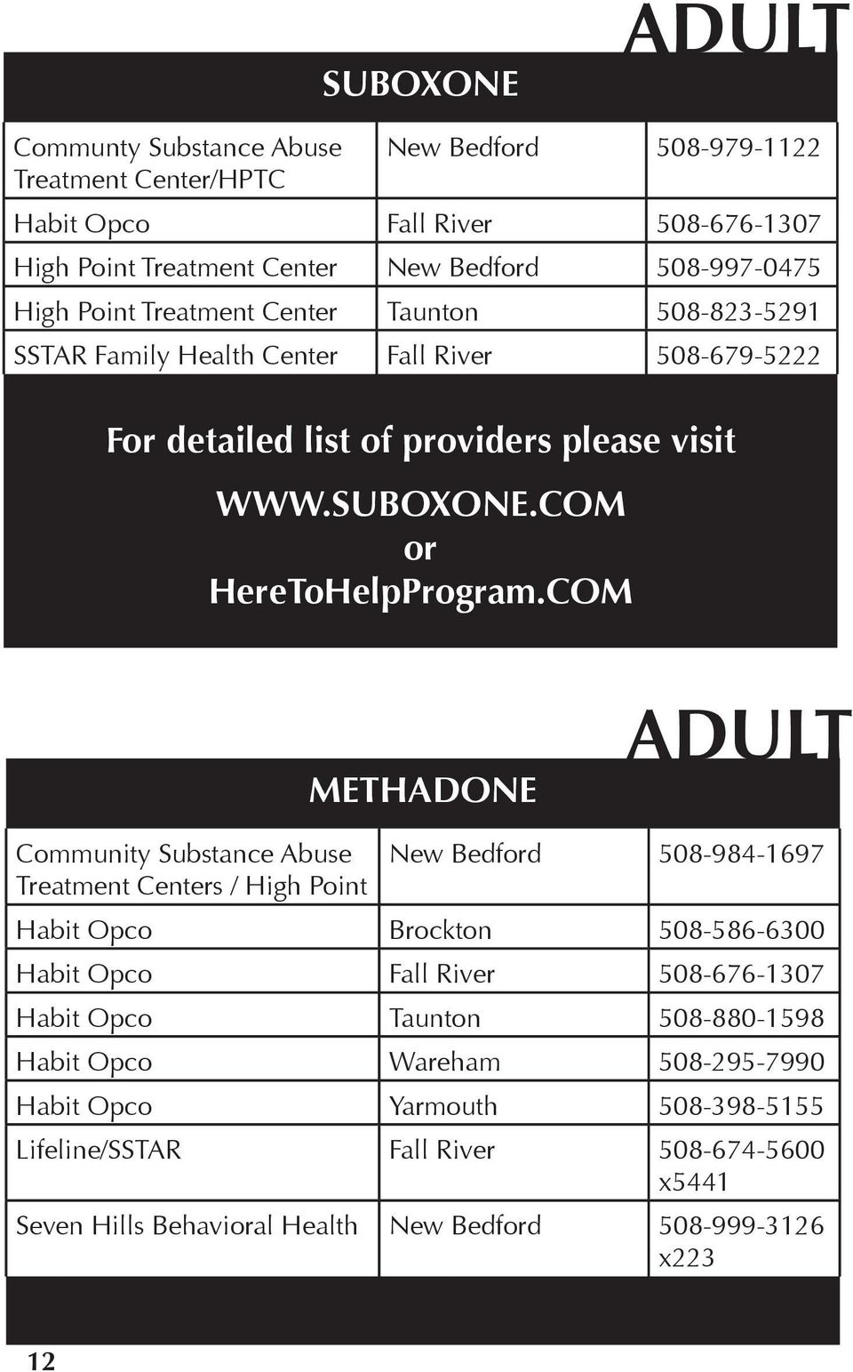COM METHADONE ADULT Community Substance Abuse New Bedford 508-984-1697 Treatment Centers / High Point Habit Opco Brockton 508-586-6300 Habit Opco Fall River 508-676-1307 Habit Opco