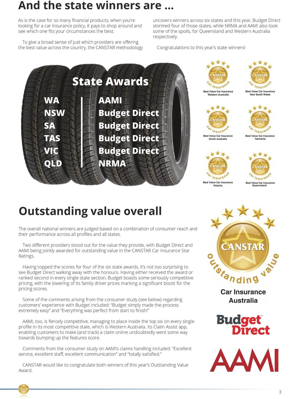 those states, while NRMA and AAMI also took some of the spoils, for Queensland and Western Australia respectively. Congratulations to this year s state winners!