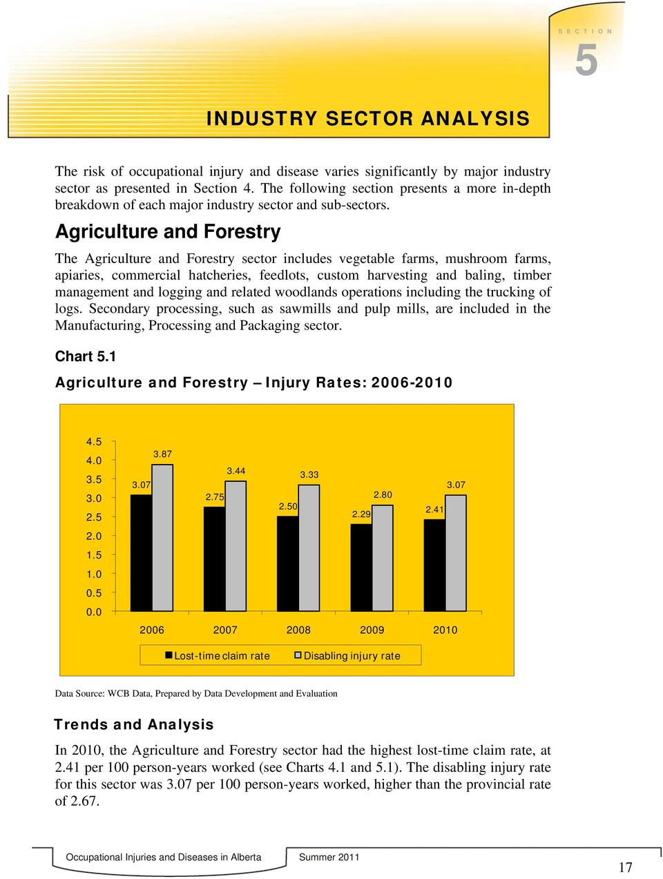 Agriculture and Forestry The Agriculture and Forestry sector includes vegetable farms, mushroom farms, apiaries, commercial hatcheries, feedlots, custom harvesting and baling, timber management and