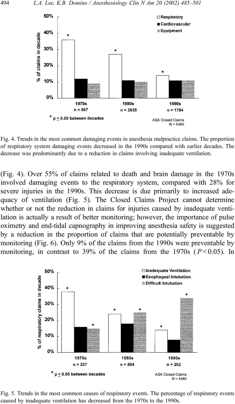 (Fig. 4). Over 55% of claims related to death and brain damage in the 1970s involved damaging events to the respiratory system, compared with 28% for severe injuries in the 1990s.