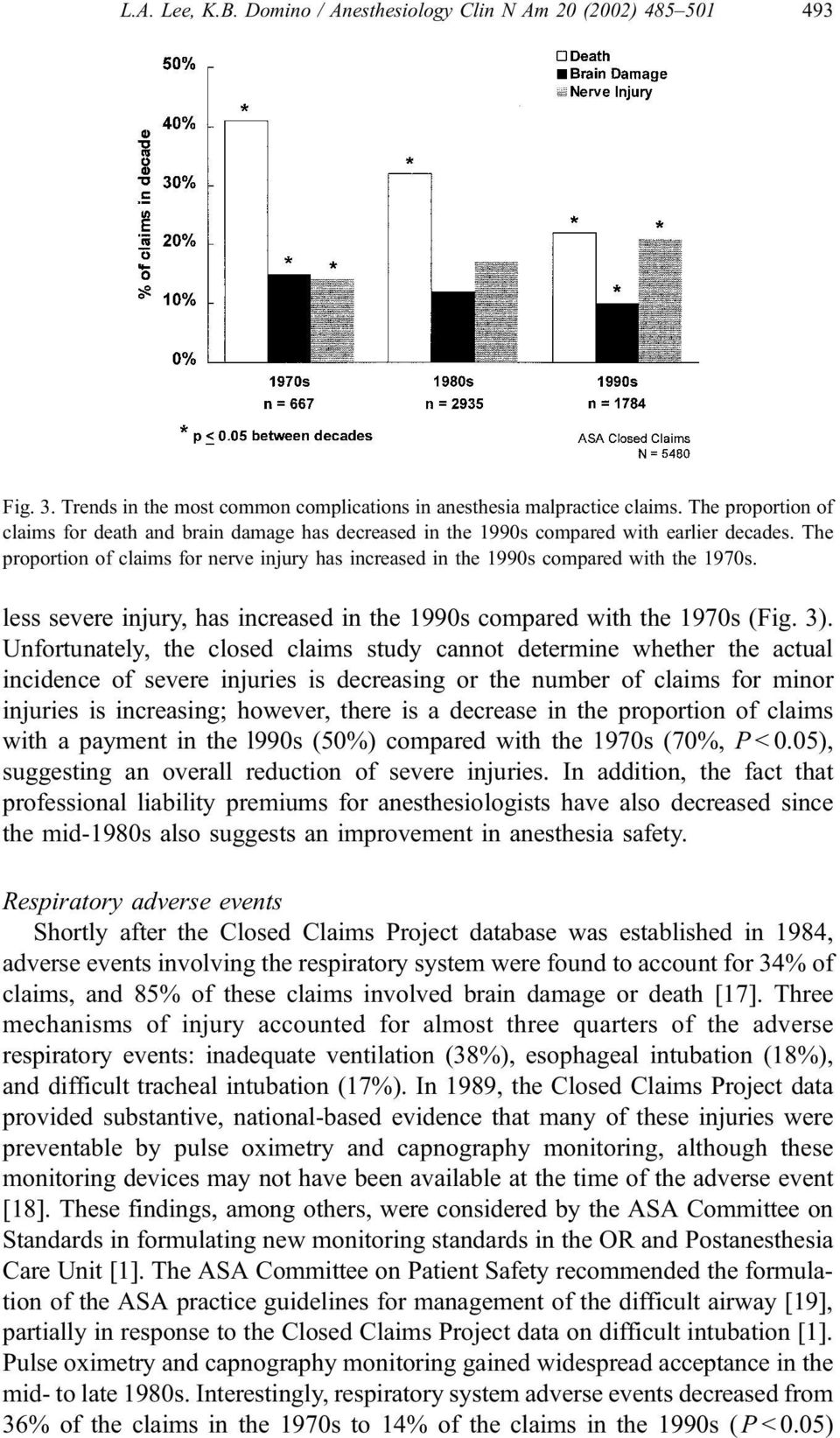 The proportion of claims for nerve injury has increased in the 1990s compared with the 1970s. less severe injury, has increased in the 1990s compared with the 1970s (Fig. 3).