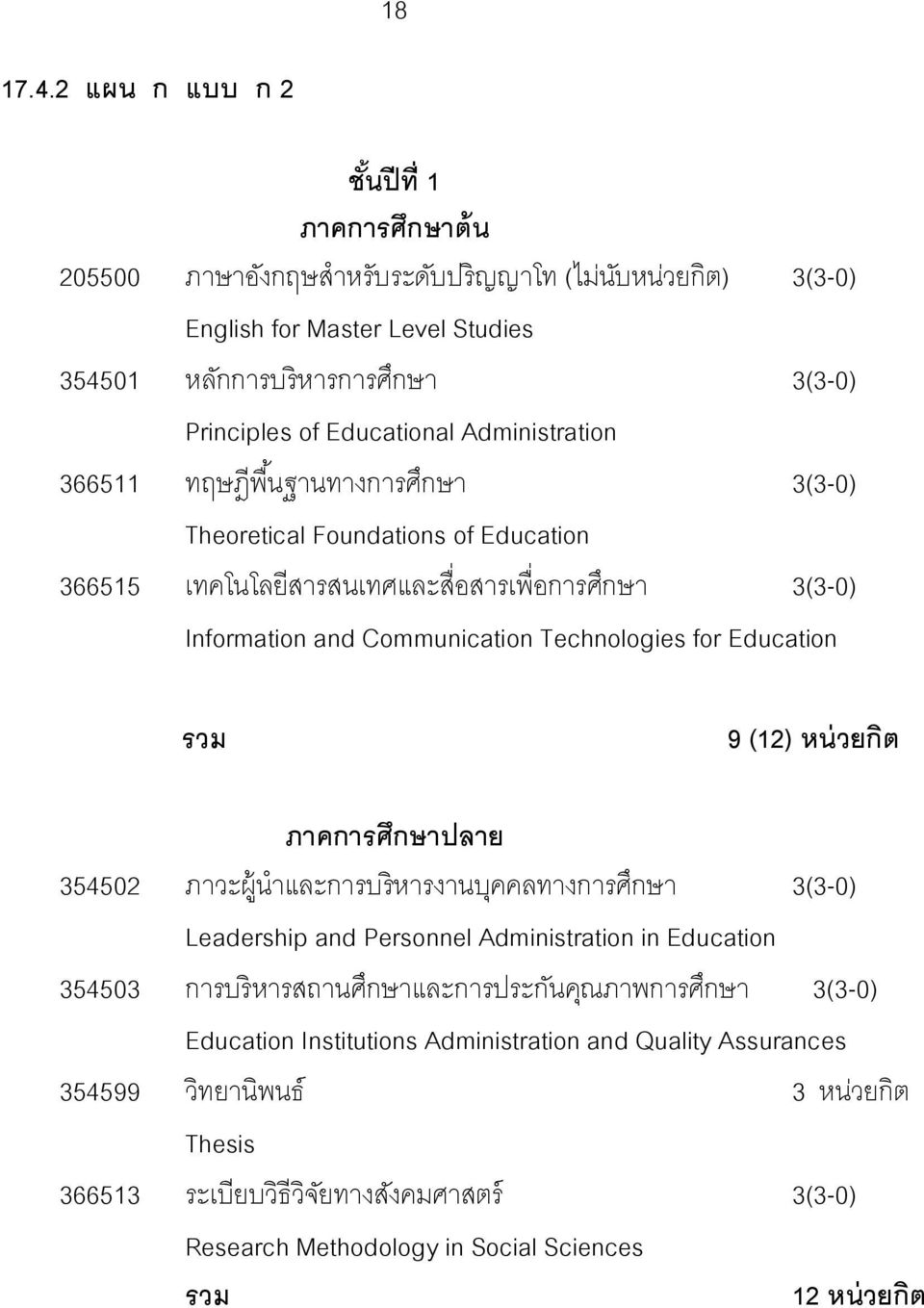 Administration 366511 ทฤษฎ พ นฐานทางการศ กษา Theoretical Foundations of Education 366515 เทคโนโลย สารสนเทศและส อสารเพ อการศ กษา Information and Communication Technologies for Education 9