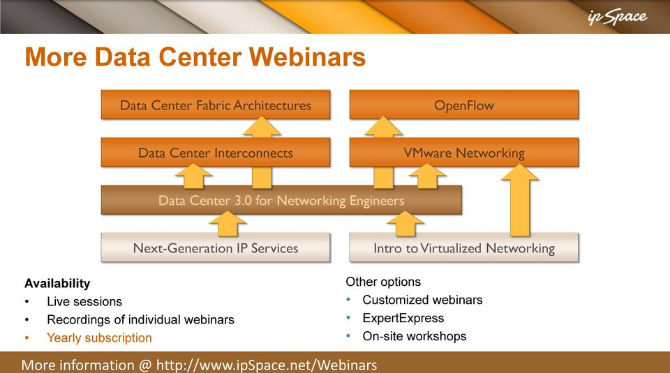 0 for Networking Engineers Next-Generation IP Services Intro to Virtualized Networking Availability Live sessions