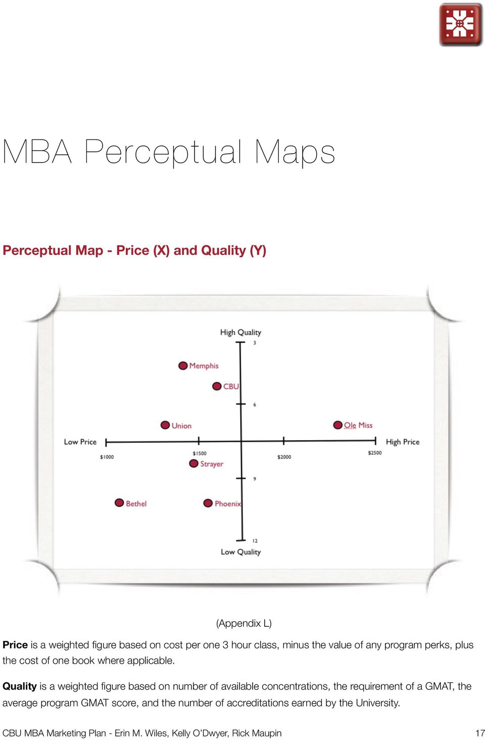 Quality is a weighted figure based on number of available concentrations, the requirement of a GMAT, the average program