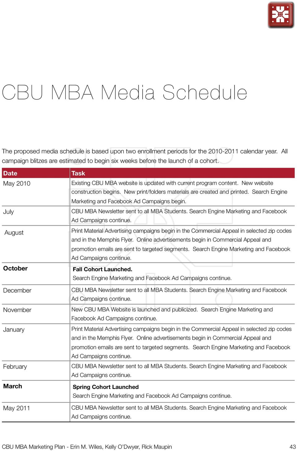 Date May 2010 July August October December November January February March May 2011 Task Existing CBU MBA website is updated with current program content. New website construction begins.