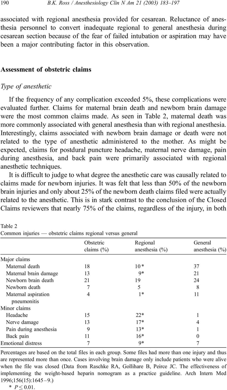 contributing factor in this observation. Assessment of obstetric claims Type of anesthetic If the frequency of any complication exceeded 5%, these complications were evaluated further.