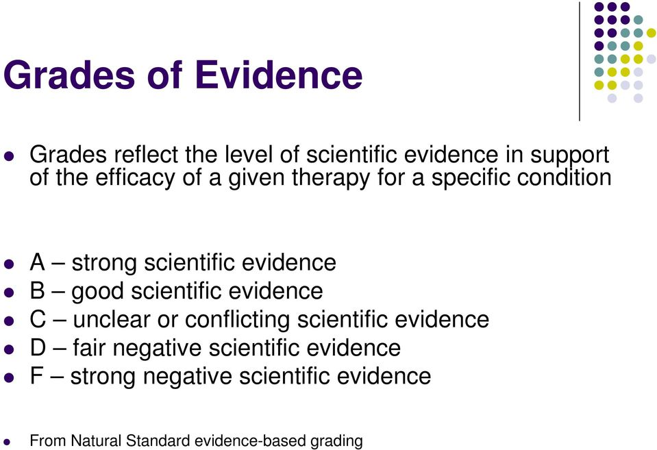 scientific evidence C unclear or conflicting scientific evidence D fair negative