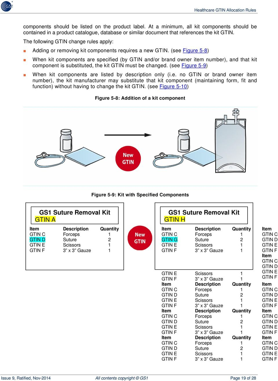 (see Figure 5-8) When kit components are specified (by GTIN and/or brand owner item number), and that kit component is substituted, the kit GTIN must be changed.