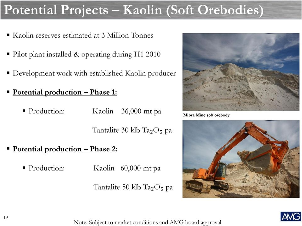 Production: Kaolin 36,000 mt pa Mibra Mine soft orebody Tantalite 30 klb Ta₂O₅ pa Potential production Phase 2: