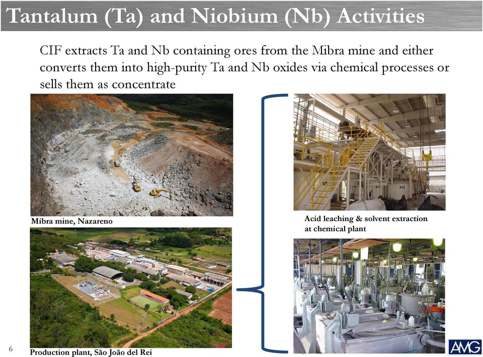 via chemical processes or sells them as concentrate Mibra mine, Nazareno Acid