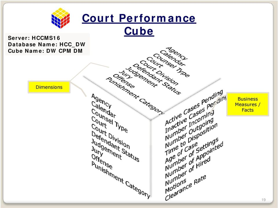 Court Performance Cube