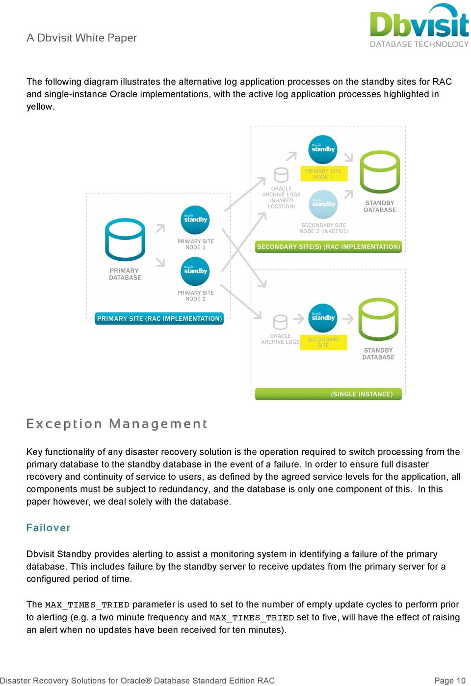 Exception Management Key functionality of any disaster recovery solution is the operation required to switch processing from the primary database to the standby database in the event of a failure.