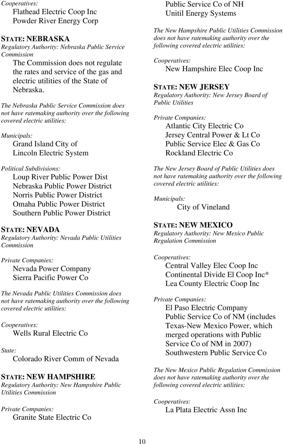 The Nebraska Public Service does Grand Island City of Lincoln Electric System Political Subdivisions: Loup River Public Power Dist Nebraska Public Power District Norris Public Power District Omaha
