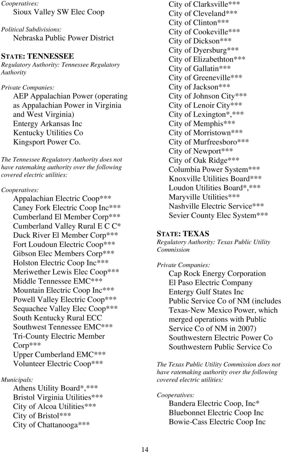 The Tennessee Regulatory Authority does not Appalachian Electric Coop*** Caney Fork Electric Coop Inc*** Cumberland El Member Corp*** Cumberland Valley Rural E C C* Duck River El Member Corp*** Fort