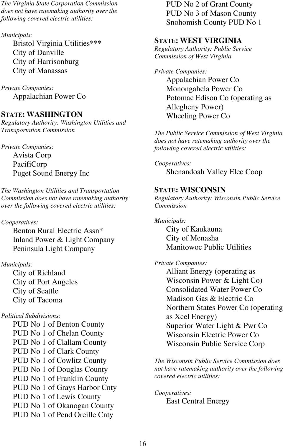 Assn* Inland Power & Light Company Peninsula Light Company City of Richland City of Port Angeles City of Seattle City of Tacoma Political Subdivisions: PUD No 1 of Benton County PUD No 1 of Chelan