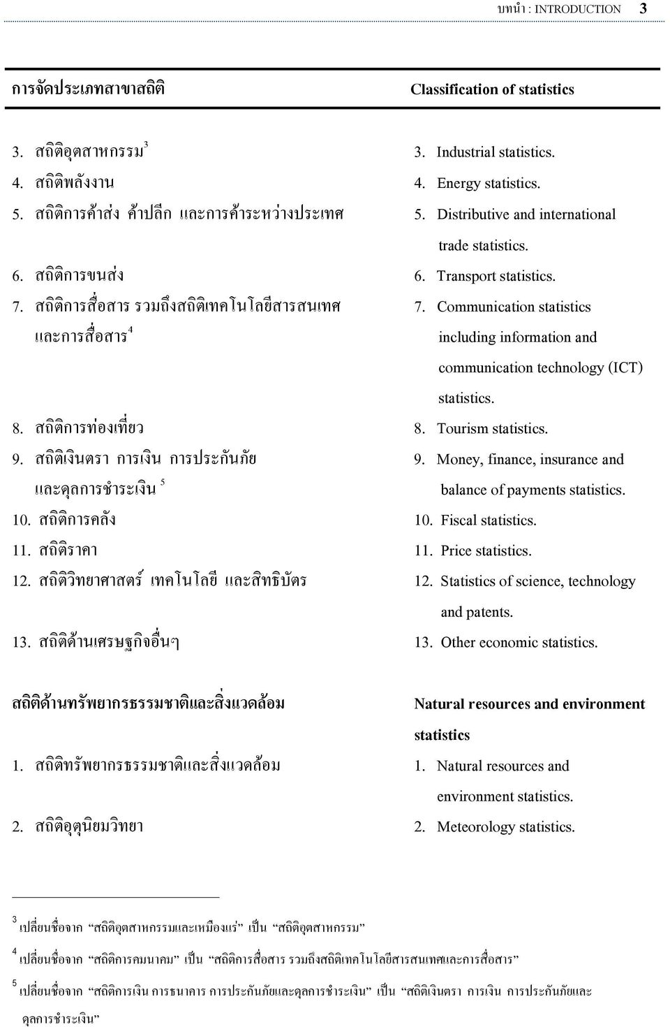 Communication statistics และการส อสาร 4 including information and communication technology (ICT) statistics. 8. สถ ต การท องเท ยว 8. Tourism statistics. 9. สถ ต เง นตรา การเง น การประก นภ ย 9.