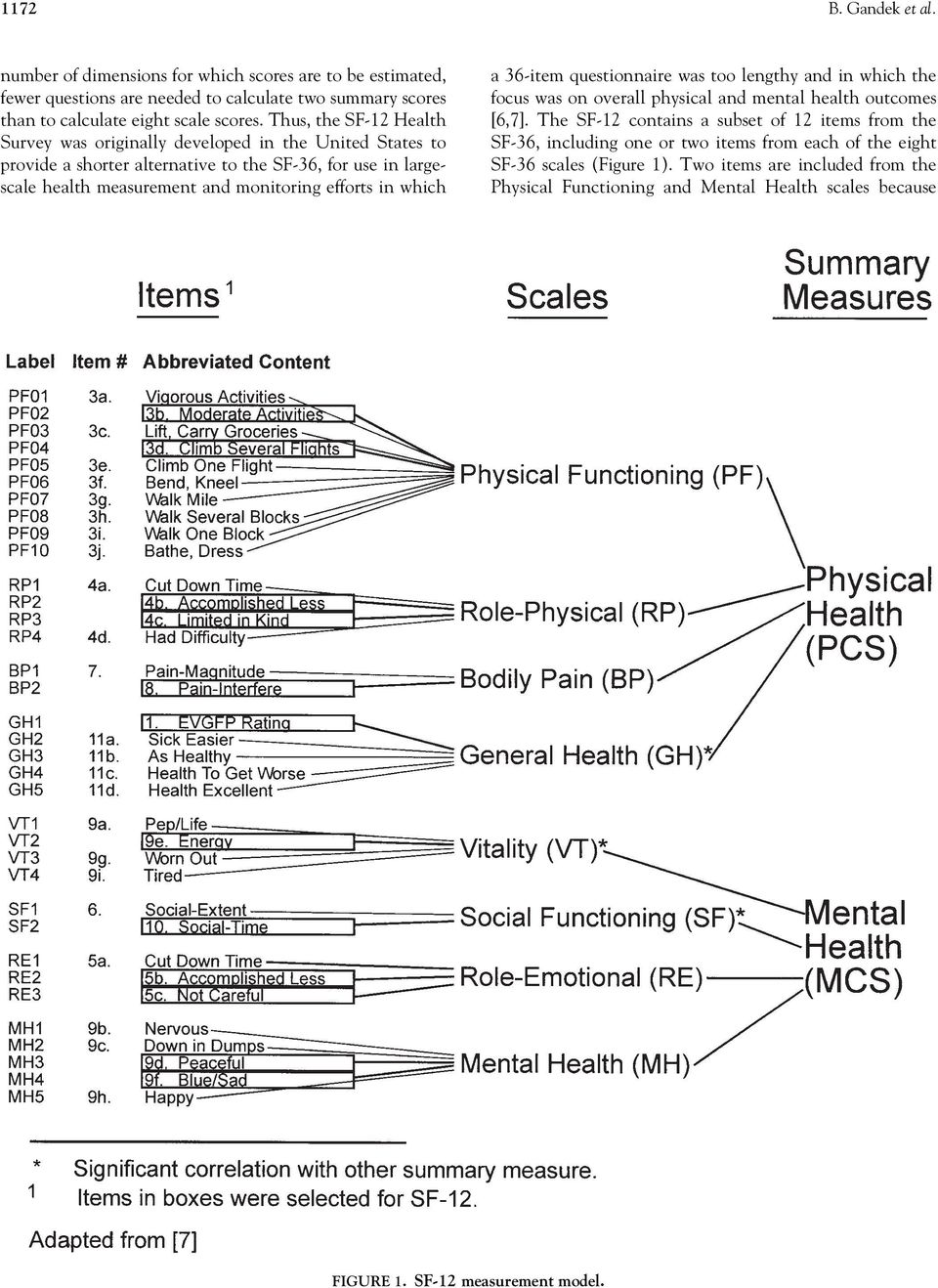 in which a 36-item questionnaire was too lengthy and in which the focus was on overall physical and mental health outcomes [6,7].