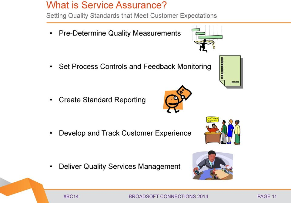Quality Measurements Set Process Controls and Feedback Monitoring Create