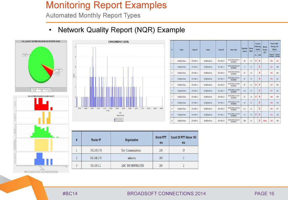 Network Quality Report (NQR)